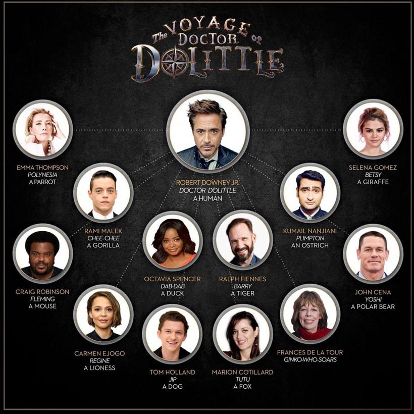 'The Voyage of Doctor Dolittle' ya cuenta con reparto oficial - Power Items